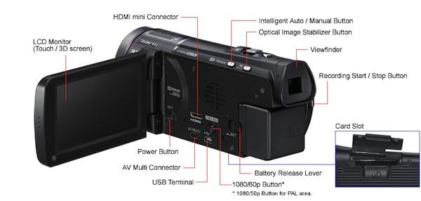 Panasonic HC-X900K